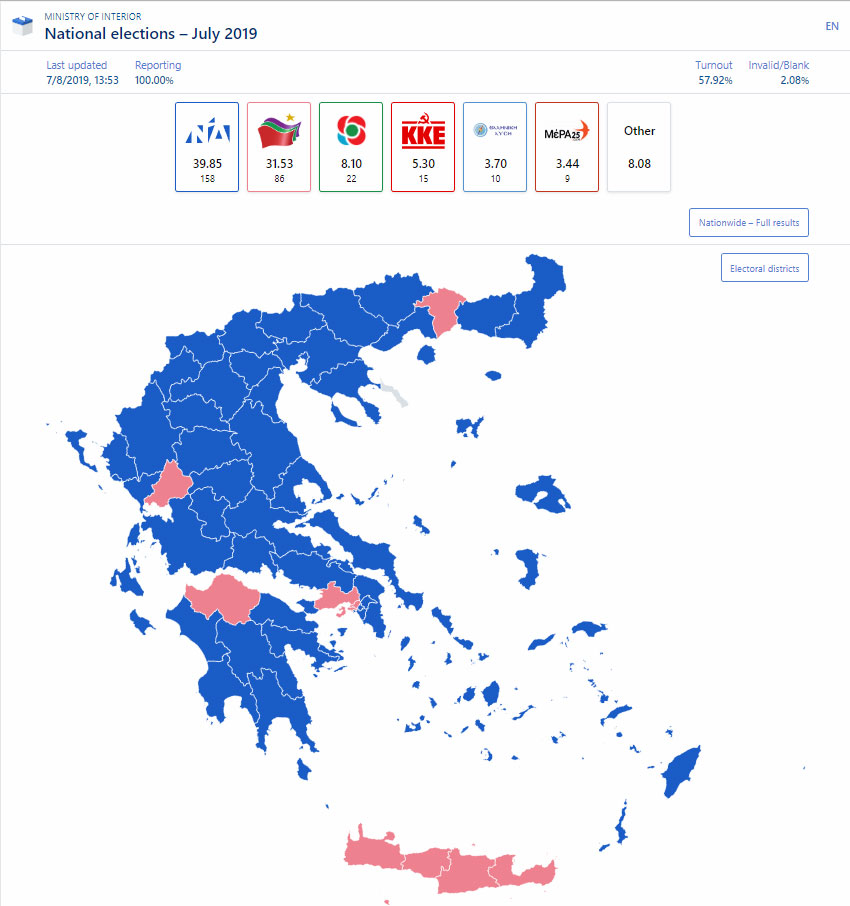 greece election 07072019